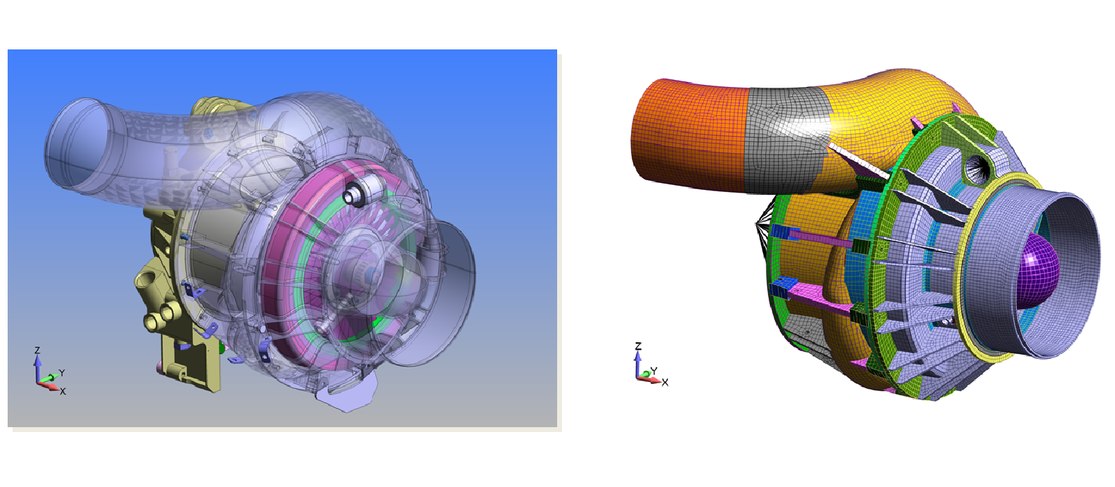 Figure 1:  LS-DYNA model of aviation turbine system with geometry in Catia and final structured mesh of bricks, plates, rigid links, mass elements and contact surfaces.