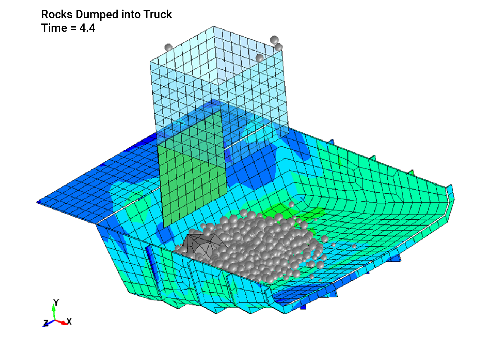 Figure 2:  Transient stress analysis results from rocks hitting dump truck bed.