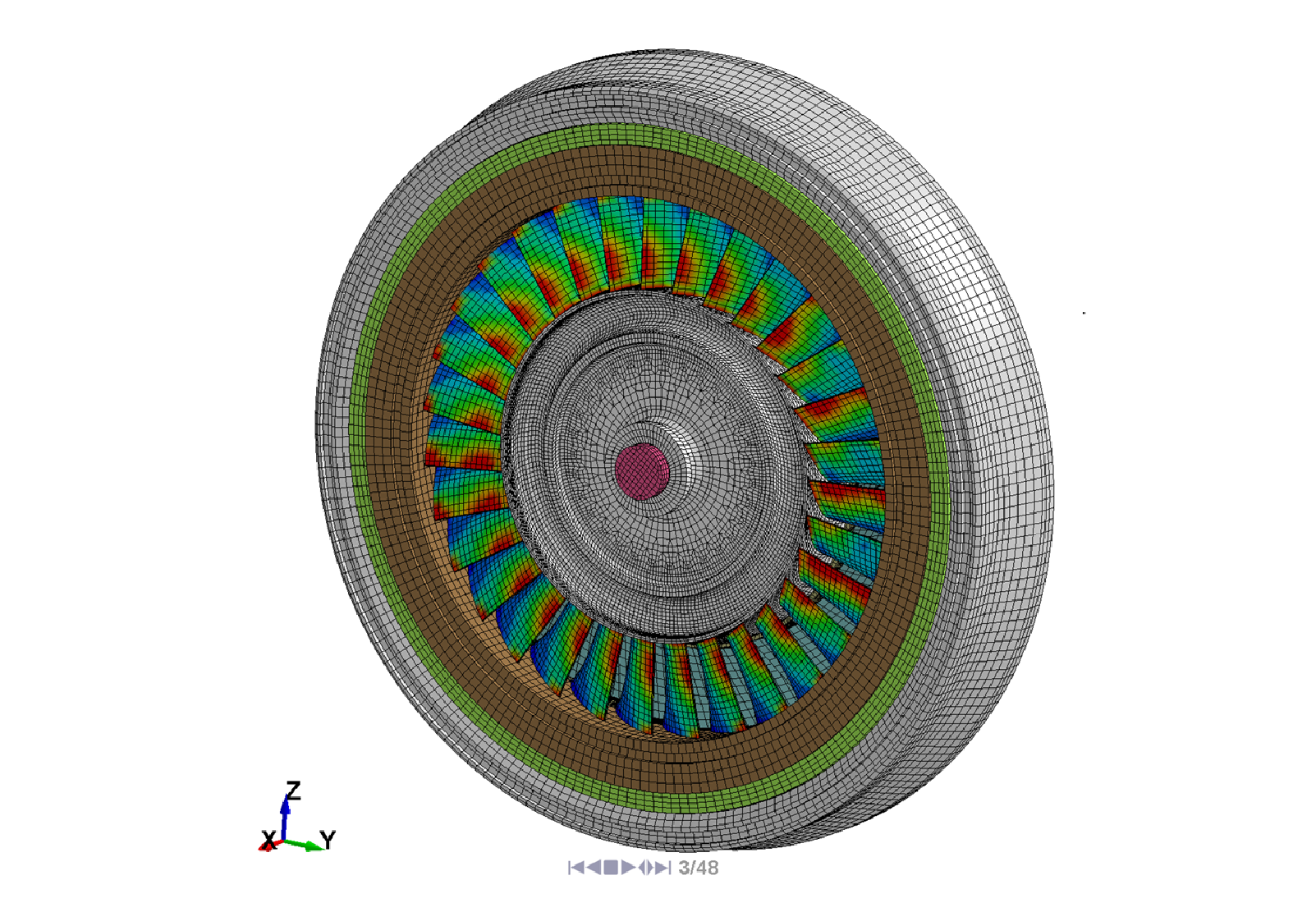 Figure 3: Implicit spin-up is used to set the stress state in the turbine blade prior to the burst simulation or fusing of the disk.