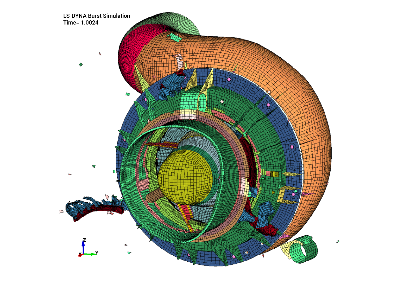 Figure 5: The LS-DYNA simulation was validated against experimental data through the comparison of blade fragments and damage done to the turbine housing.