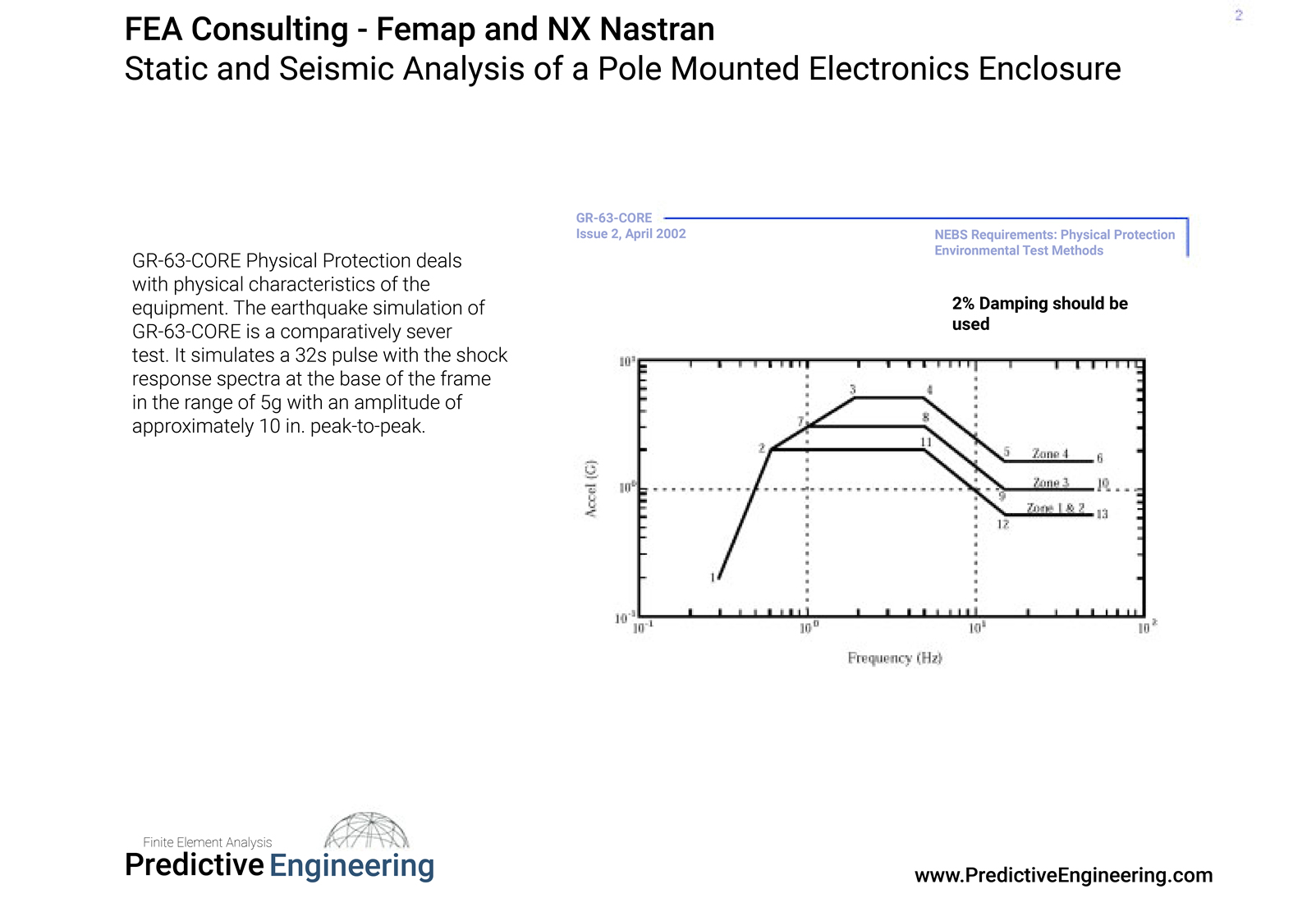Electronics Enclusure Slide 1