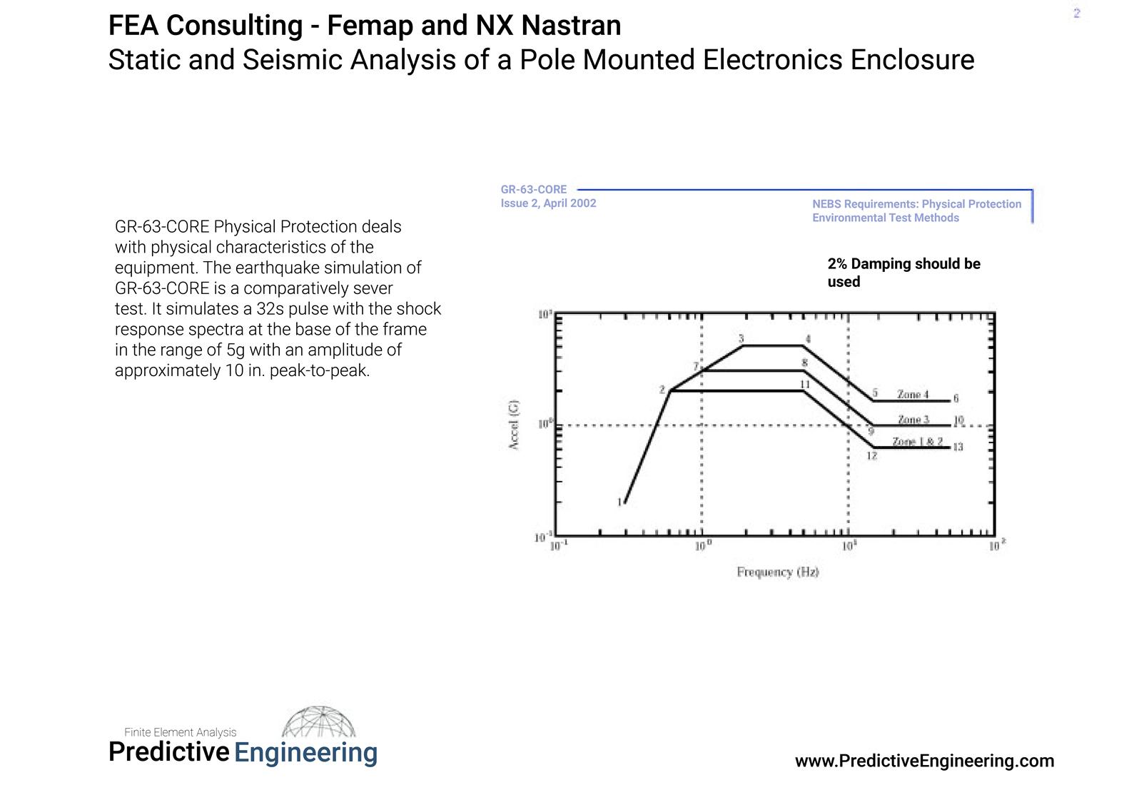 Electronics Enclusure Slide 1
