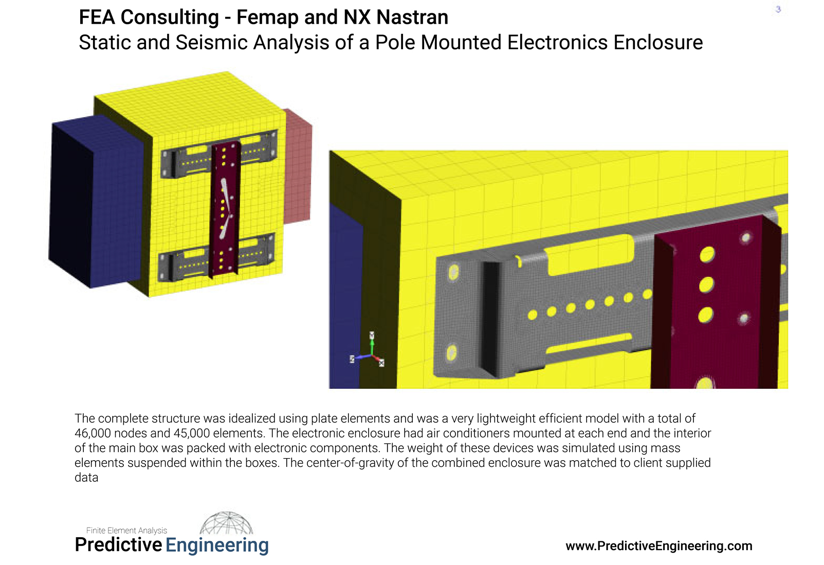 Figure 2: FEA model of pole mounted antenna enclosure used for the response spectrum simulation per GR-63-Core