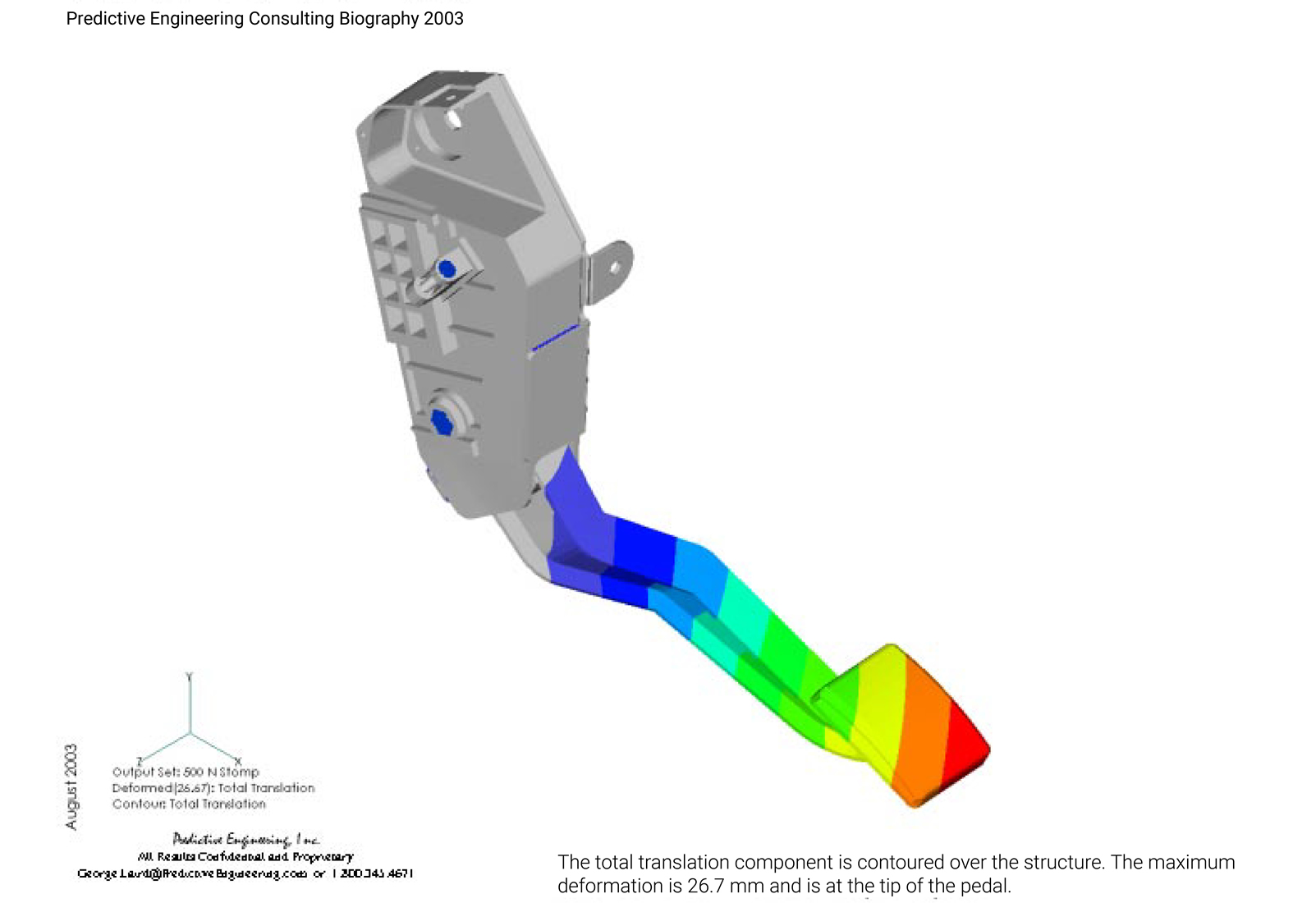 Nastran deflection results on Nylon 66 all-plastic pedal assembly