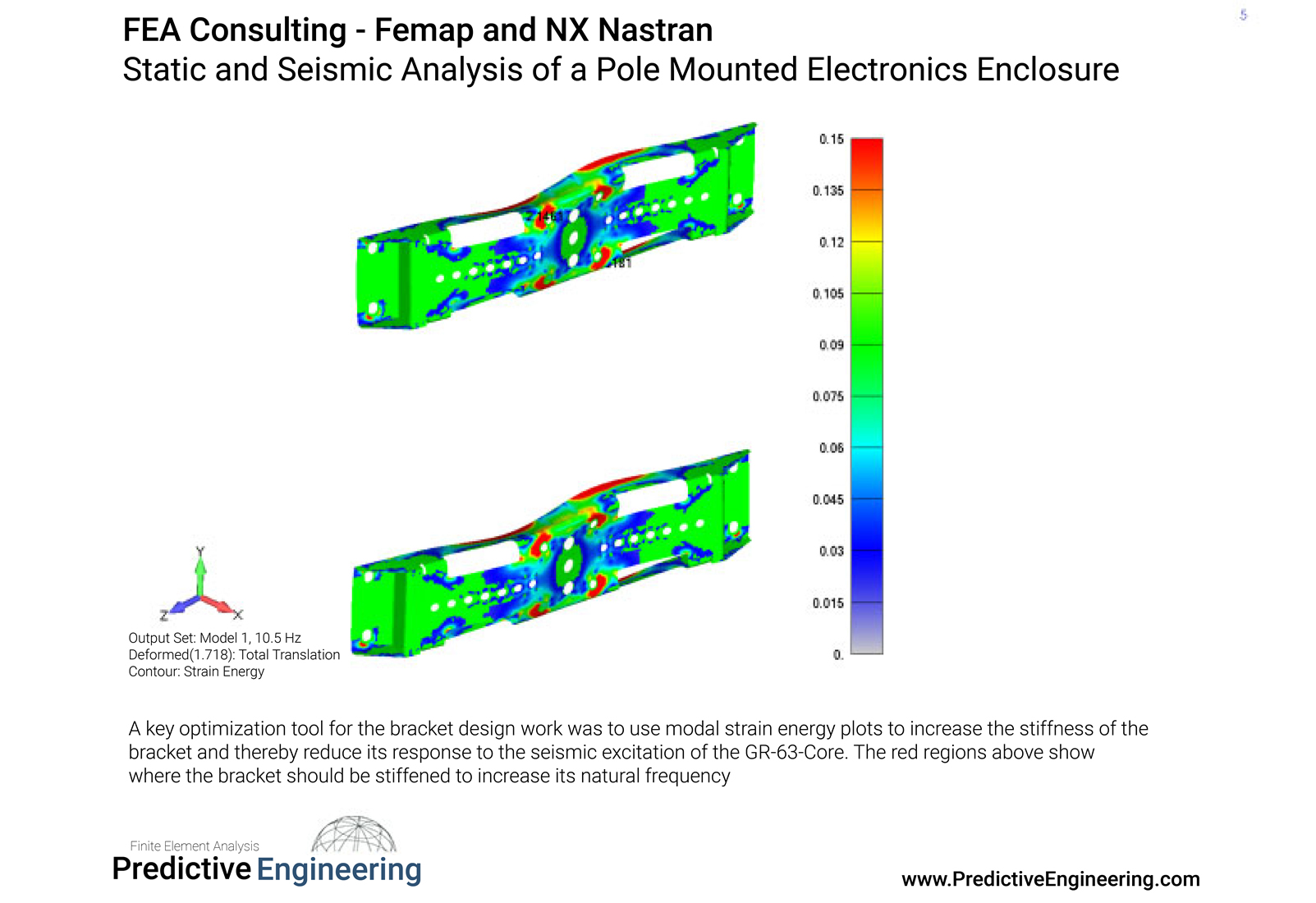 Figure 4: Strain energy density results from the normal modes analysis of the pole-mounted electronics ensclousre
