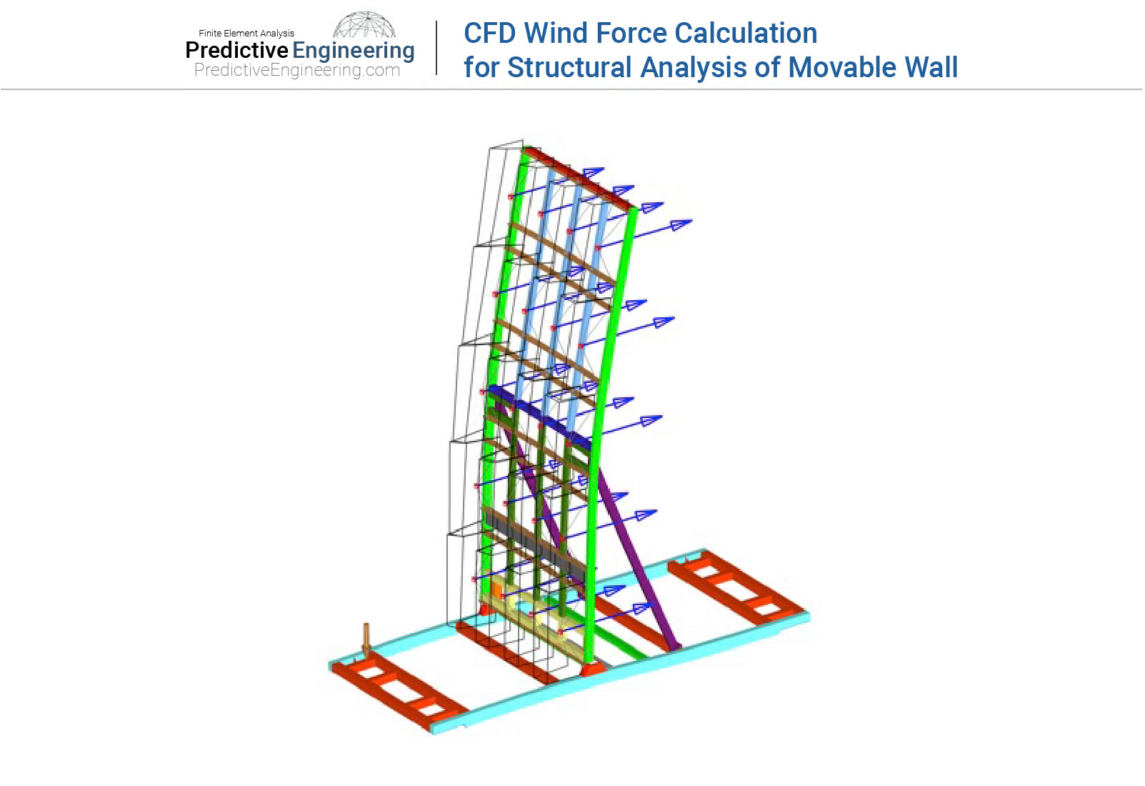 Wind Force Slide 5