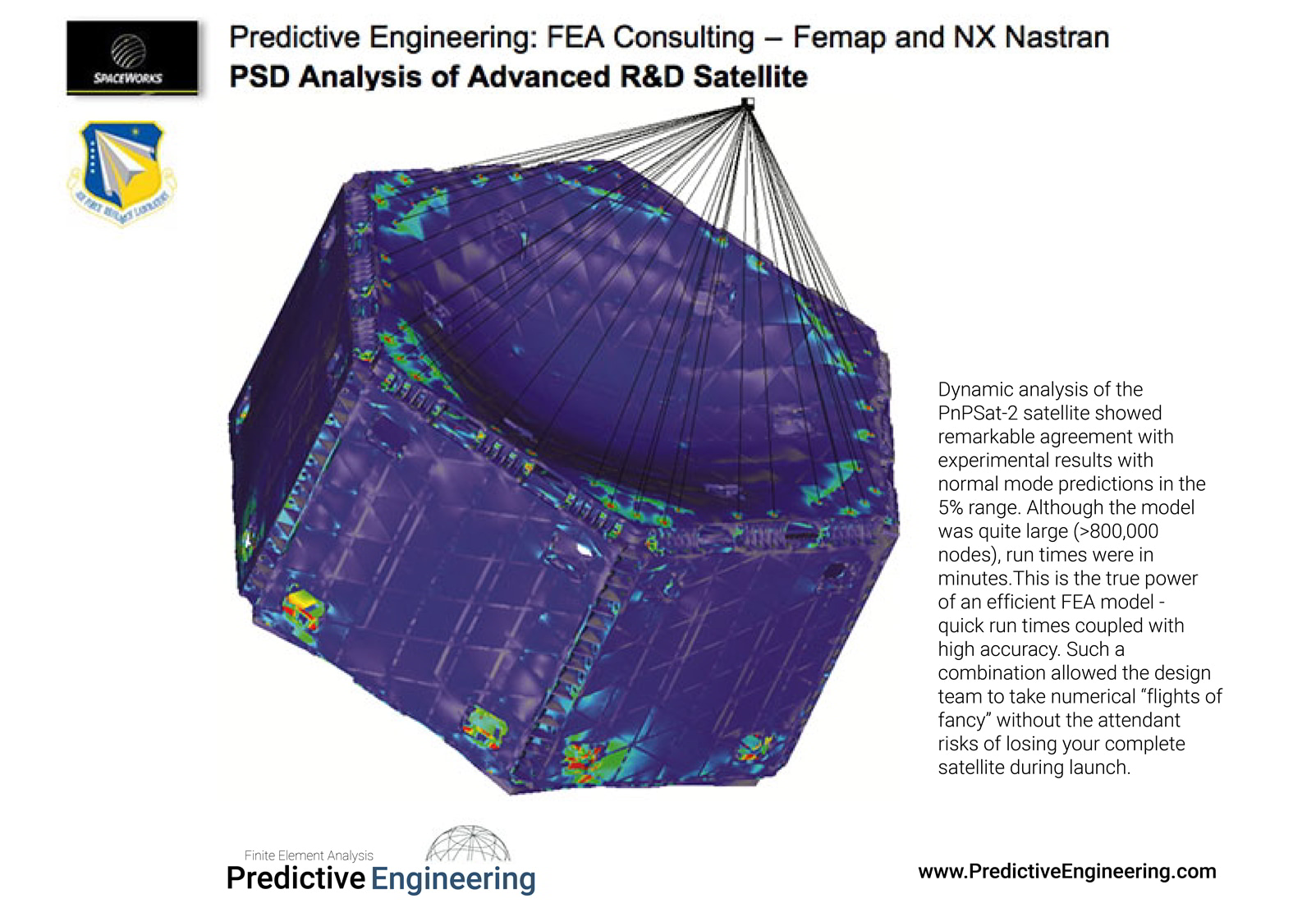 Dynamic analysis of the PnPSat-2 satellite showed remarkable agreement with experimental results with normal mode predictions in the 5% range - Predictive Engineering FEA Consulting Services