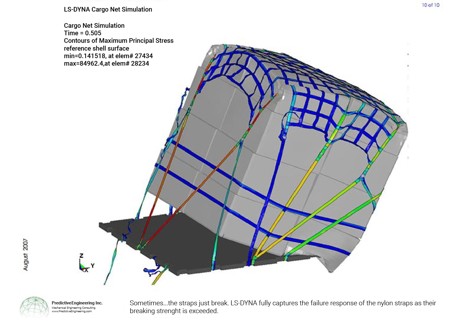 LS-DYNA simulation of failure of Nylon Strap System under 9G Crash Landing