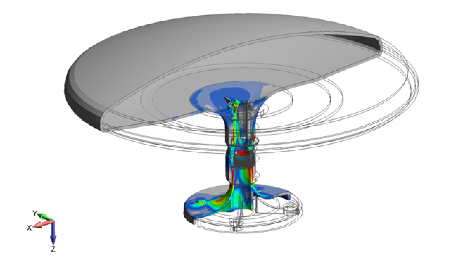 Stress contour plot based on CFD generated pressure loads