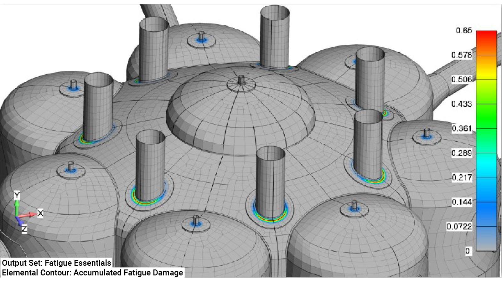 Fatigue essentials analysis for ASME pressure vessel consulting