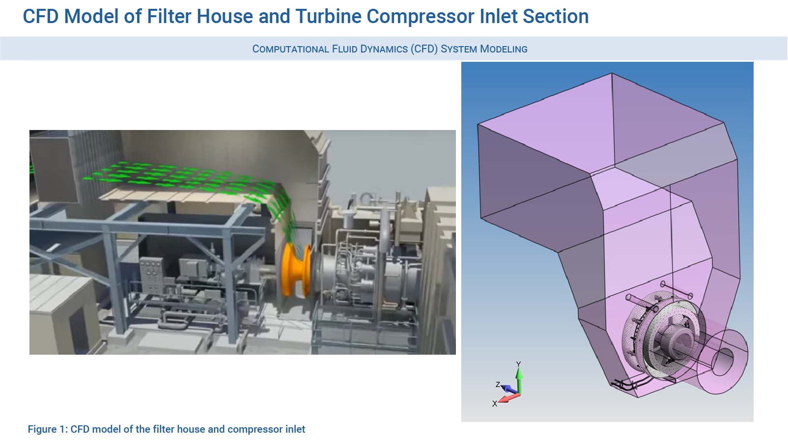 CFD Model of Filter House and Turbine Compressor Inlet Section - Courtesy of Predictive Engineering CFD Consulting Services