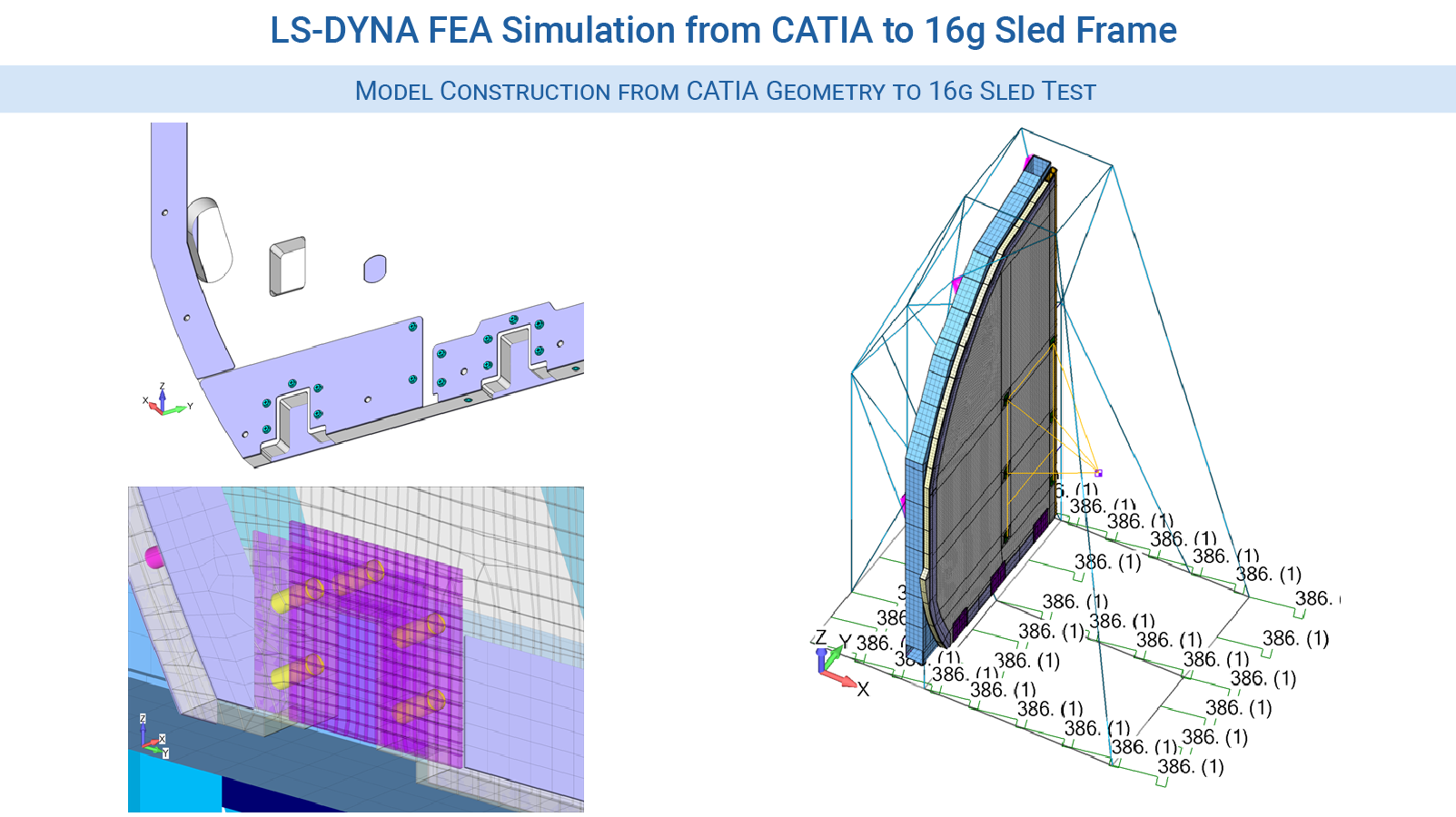 LS-DYNA Nonlinear Transient Analysis of Aircraft Interiors