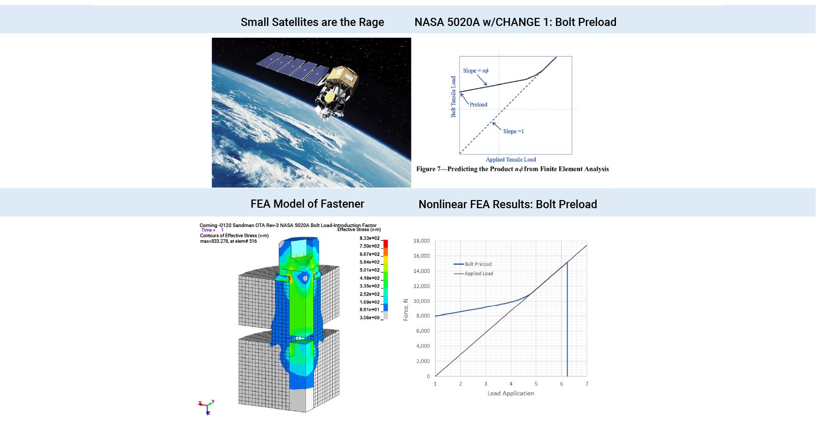 NASA 5020A Bolt Analysis - Predictive Engineering FEA Consulting Engineering
