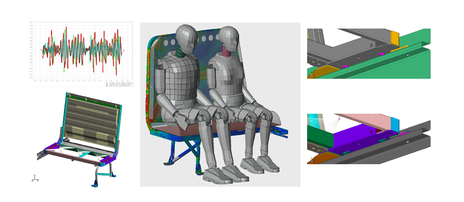 Nonlinear Transient FEA Services Bus Seat Analysis