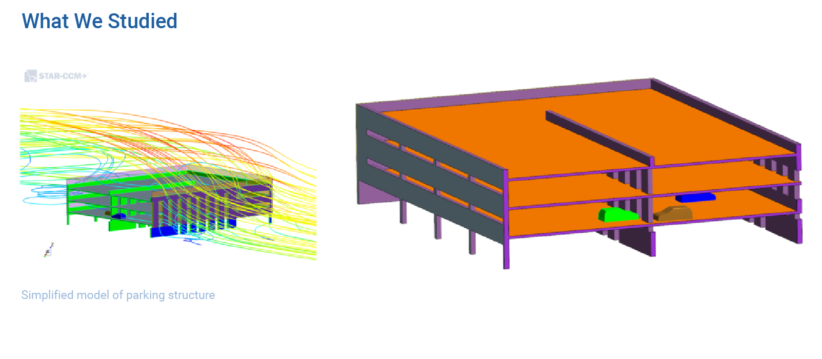 Simplified Model of Garage Parking Structure for CFD Consulting Services Project