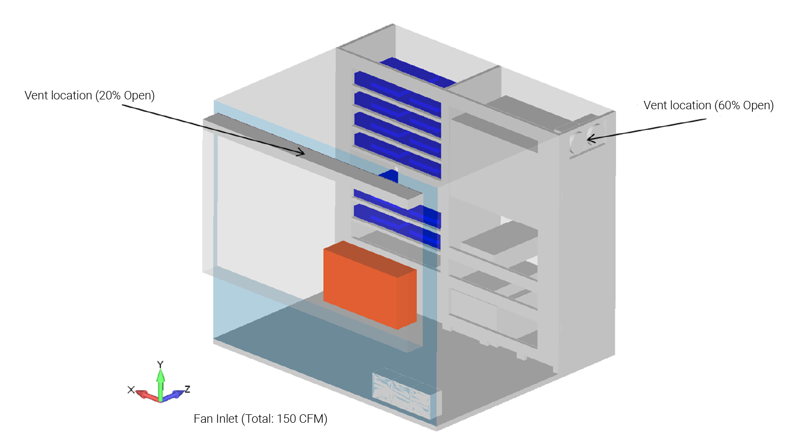 Starting geometry for CFD analysis showing inlets and fan location