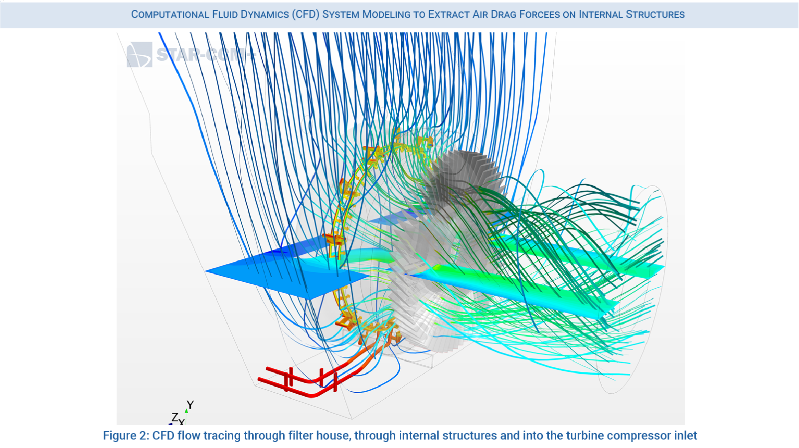 CFD flow tracing through filter house, through wet compression device and into gas turbine compressor inlet