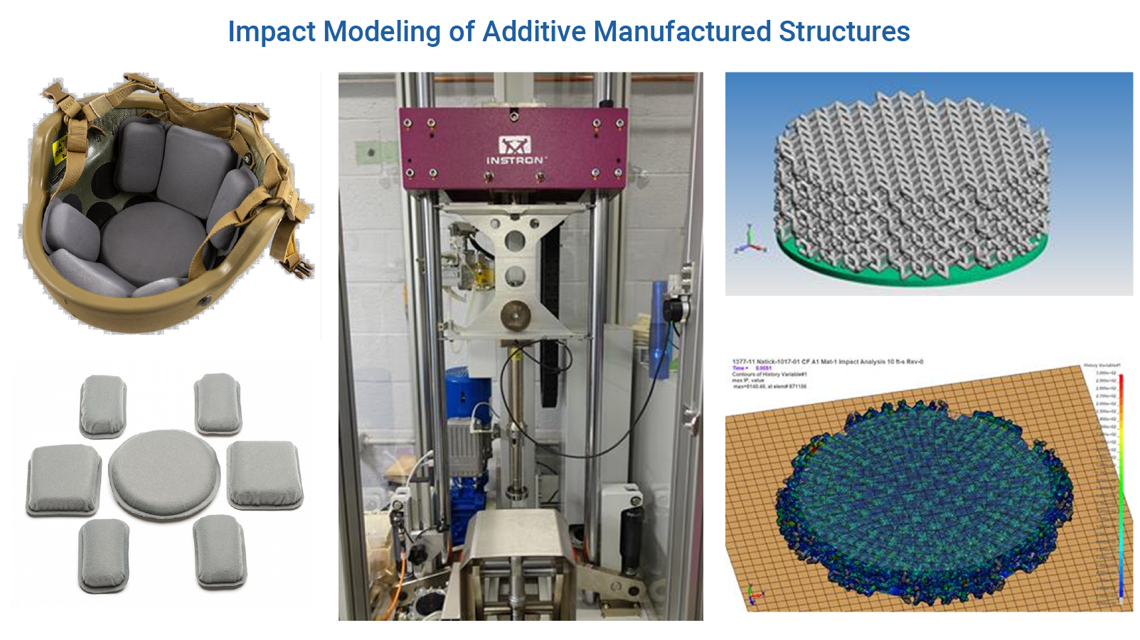 Impact Modeling of Additive Manufactured Structures for Advanced Material Properties - Predictive Engineering Consulting Services