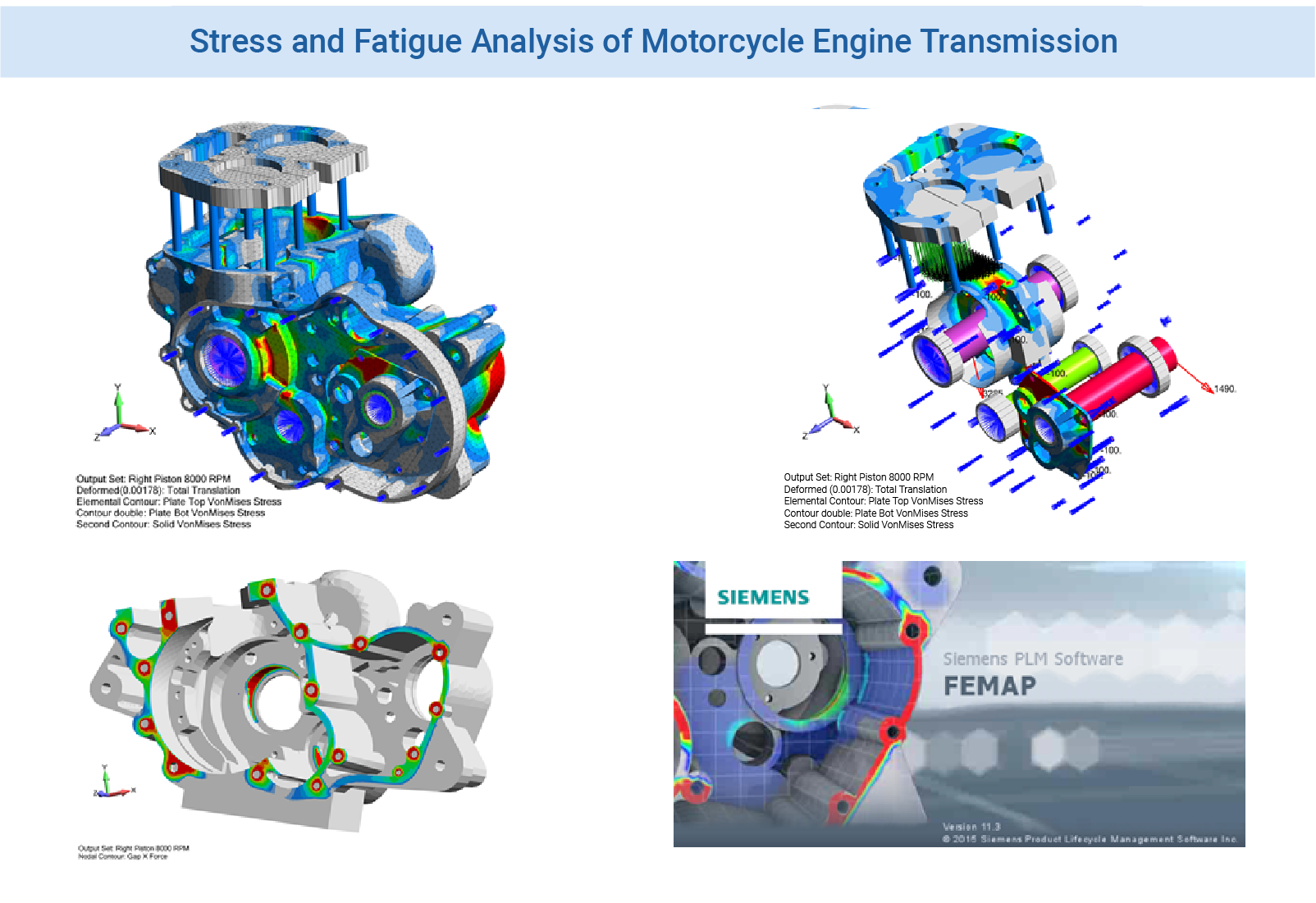 Figure 2 - Stress and Fatigue Analysis of Motorcycle Engine Transmission