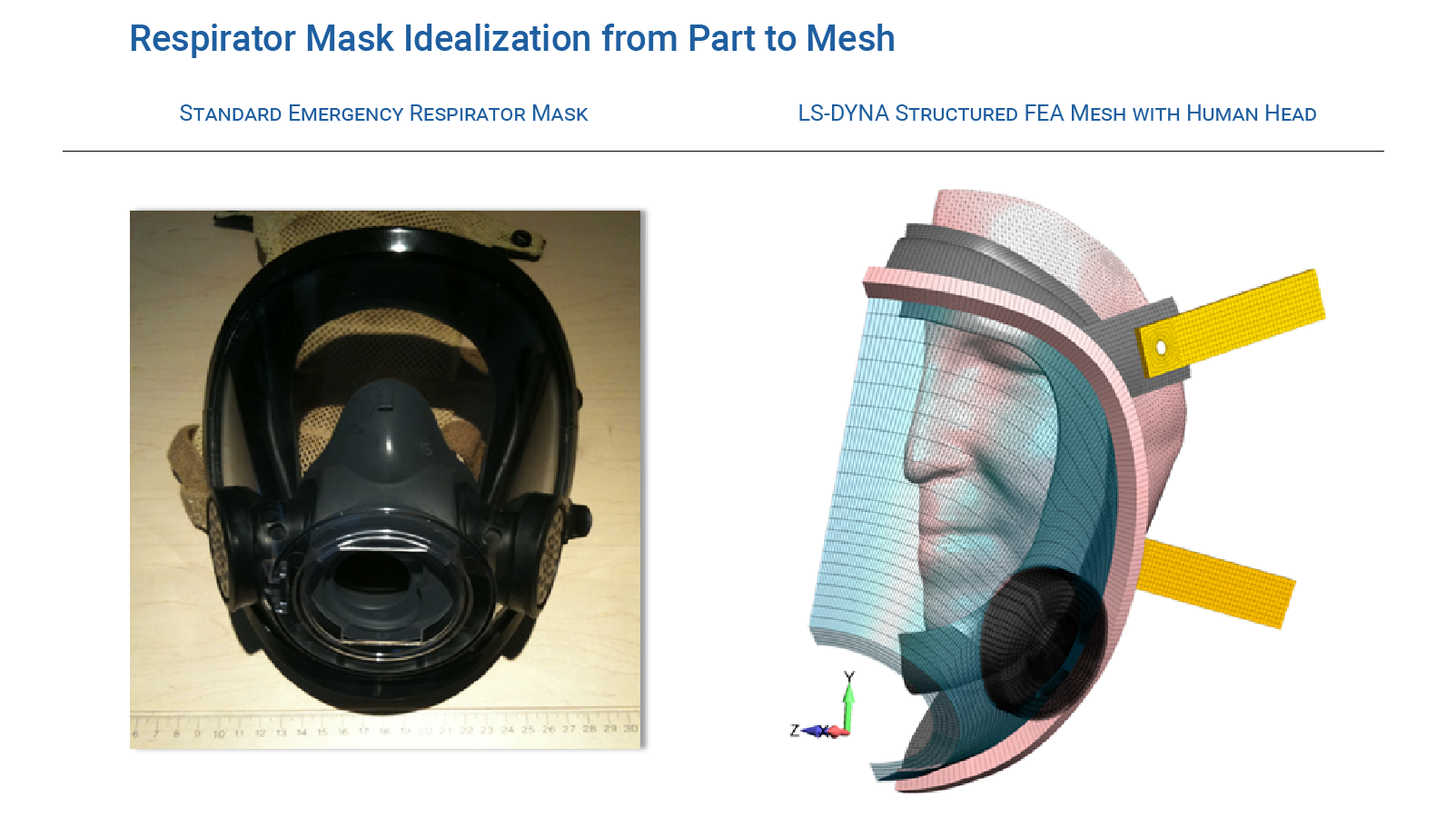Respirator Mask Idealization from Part to Mesh - Predictive Engineering CFD Consulting Services