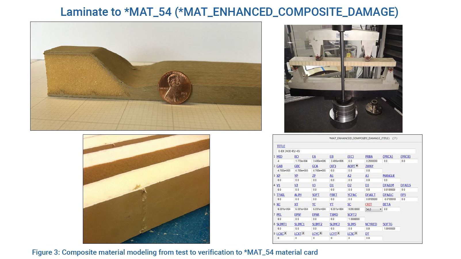 Figure 3: Composite material modeling from test to verification to *MAT_54 material card