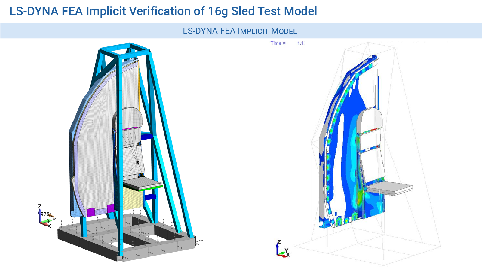 FEA Consulting Services - Nonlinear FEA LS-DYNA Implicit Analysis of Aircraft Interiors