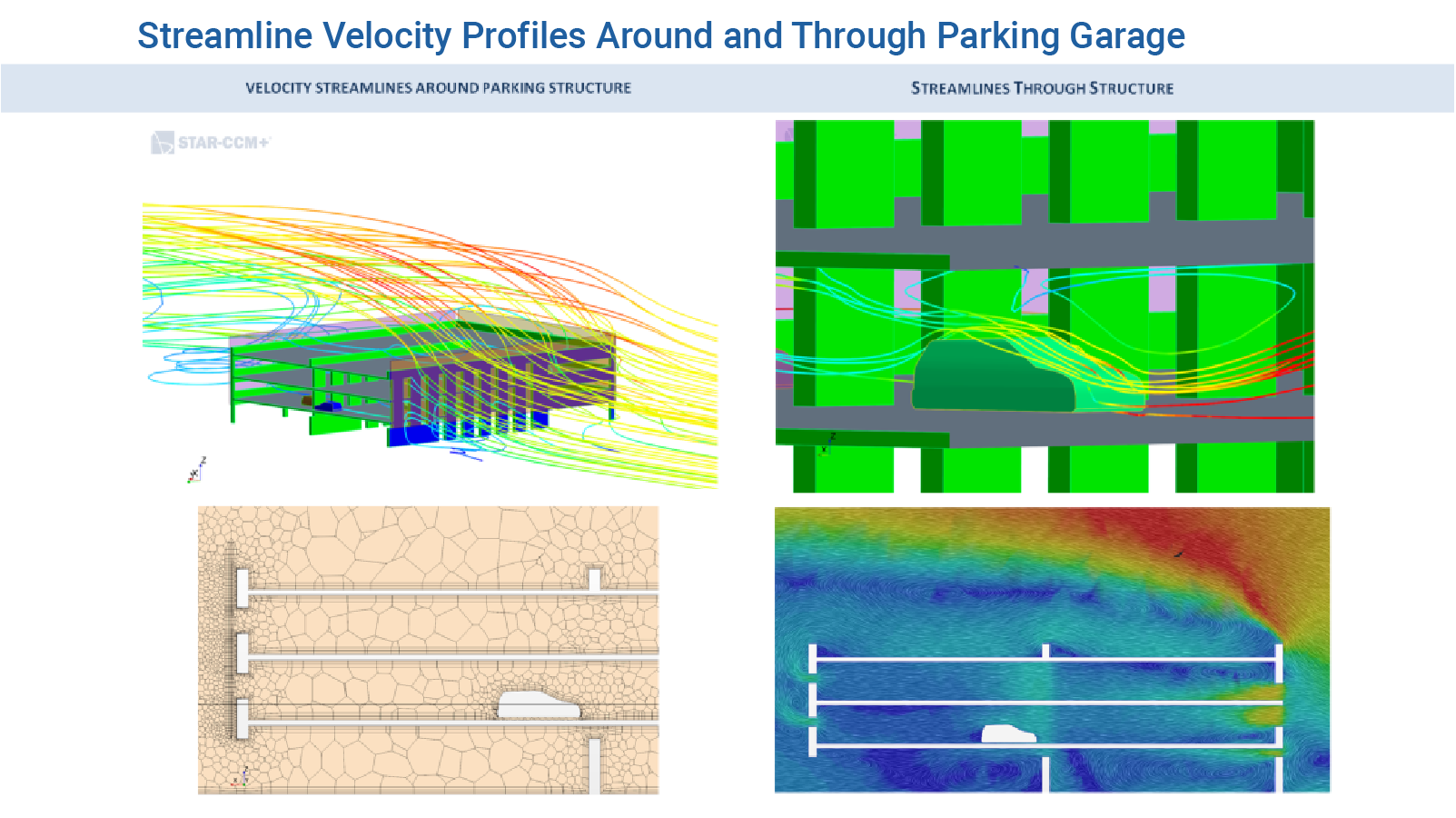 STAR-CCM+ modeling details to capture airflow through the parking garage structure