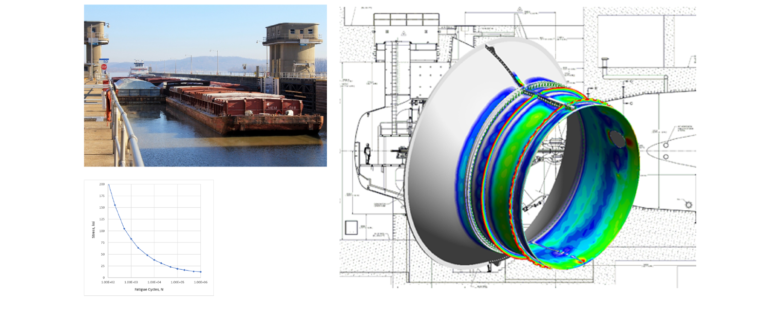 Stress and Fatigue (ASME) Analysis of Hydroelectric Discharge Ring Turbine Nozzle - FEA Engineering Services