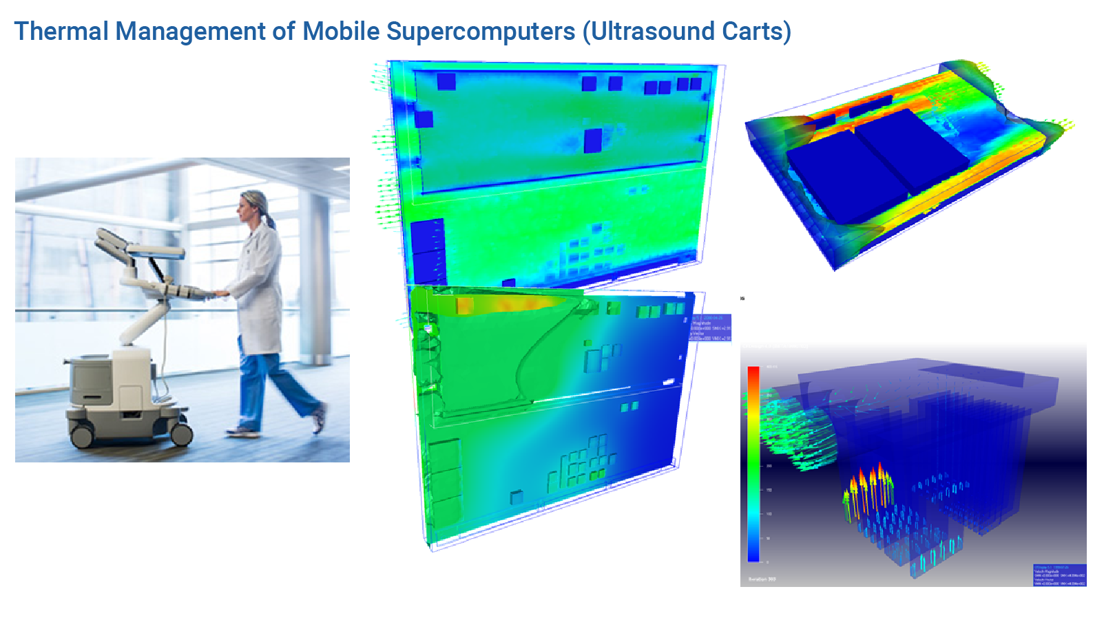 Thermal Management of Mobile Supercomputers (Ultrasound Carts) - Predictive Engineering CFD Consulting Services