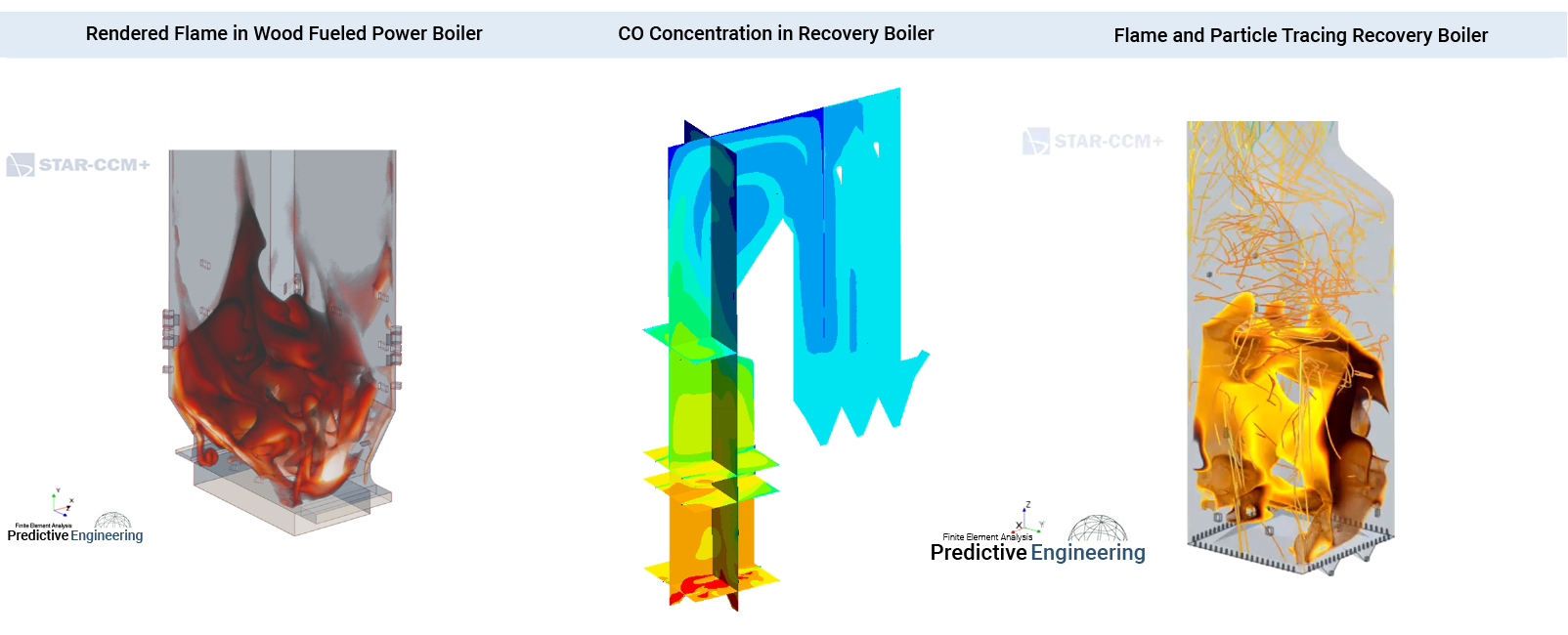 Combustion Boiler Recovery CFD Simulation Ash Content and Particulate Generation - CFD Services