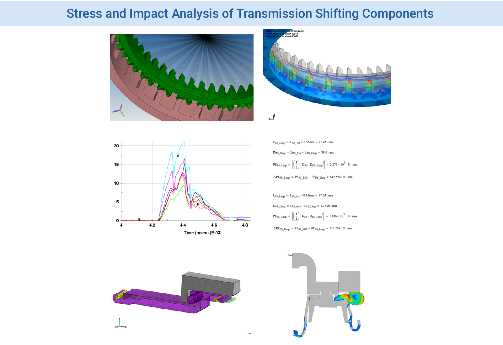 FEA Simulation of Transmission Shifting Components for 4x4 Vehicles with O-Ring Sealing Analysis