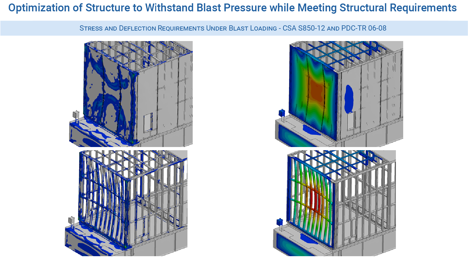 LS-DYNA Optimization for Protective Design against Blast Loading