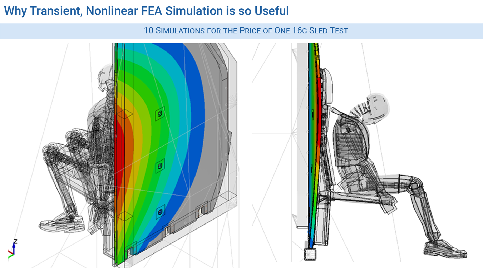 Nonlinear FEA Consulting Services - Why Simulation Makes Money