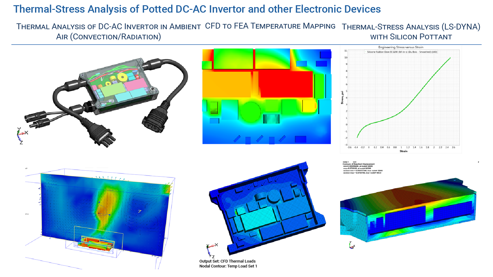 Thermal-Stress Analysis of Potted DC-AC Invertor and other Electronic Devices