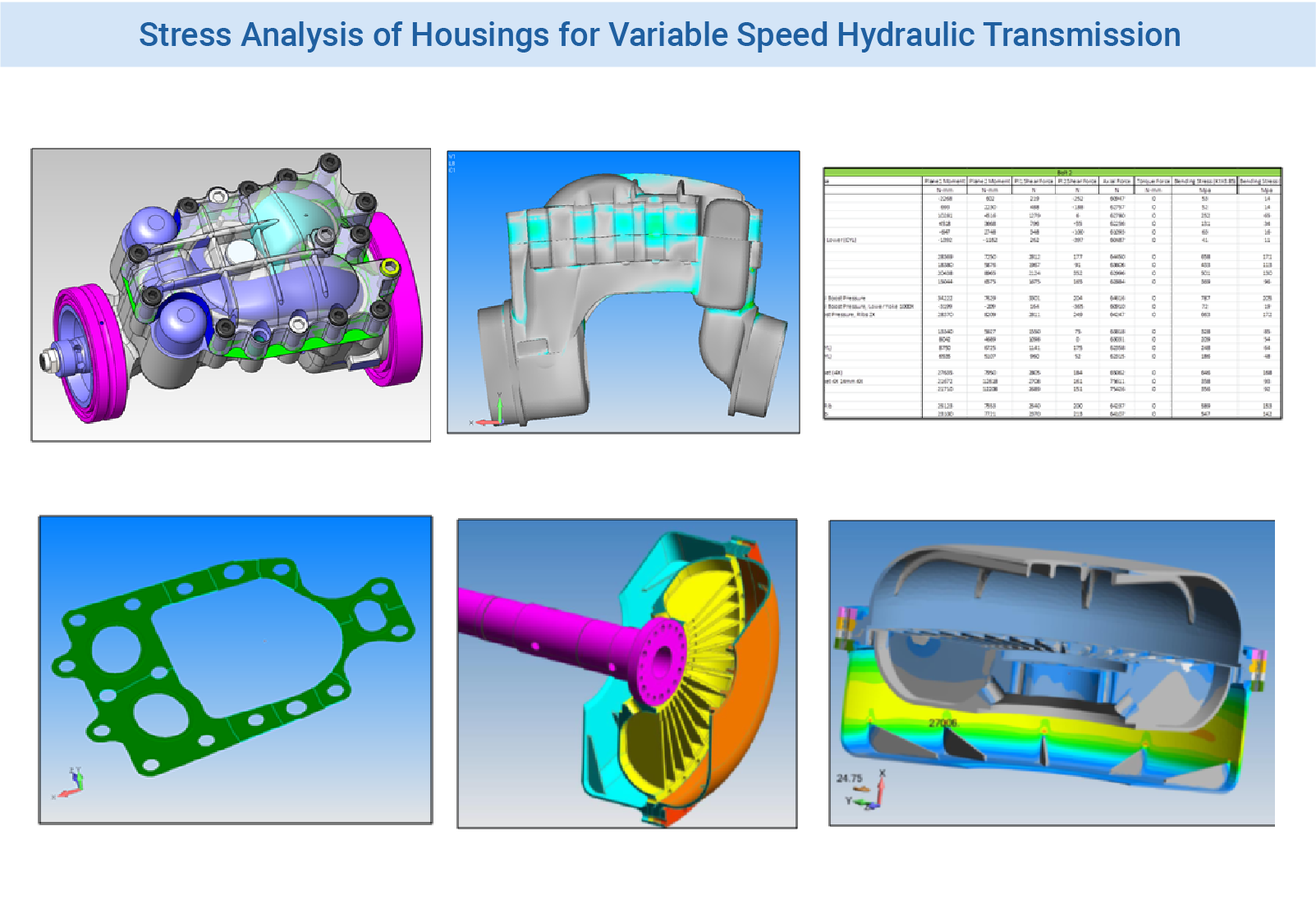 FEA Consulting Engineers - Hydraulic Variable-Speed Transmission Housing Analysis under Internal Pressure and Thermal-Stress