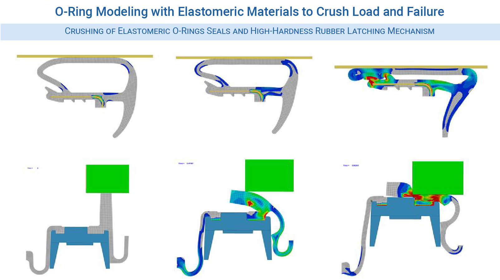 Figure 5 - Open O-Ring seal compaction and high-stiffness rubber latch mechanism crush to failure simulation