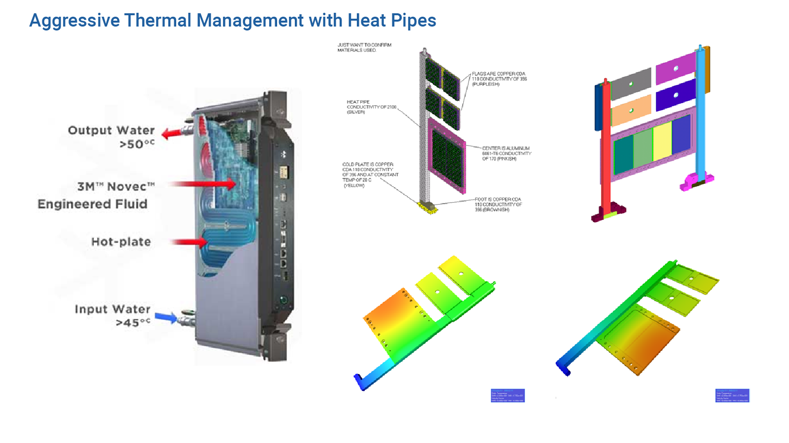 Aggressive Thermal Management with Heat Pipes - Predictive Engineering CFD Consulting Services