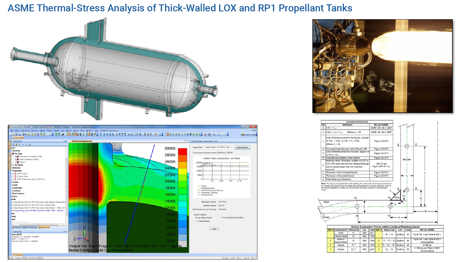 ASME Thermal-Stress Analysis of Thick-Walled LOX and RP1 Propellant Tanks