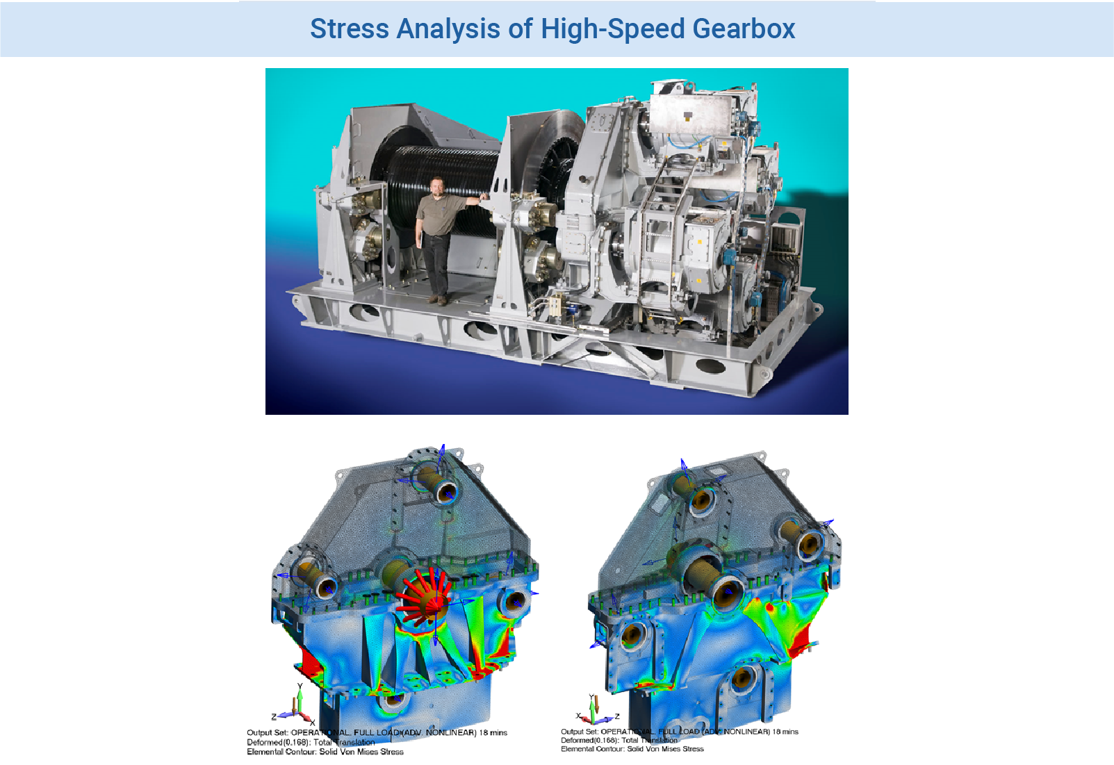 FEA Simulation - Gearbox Analysis for High-Speed Off-Shore Winch