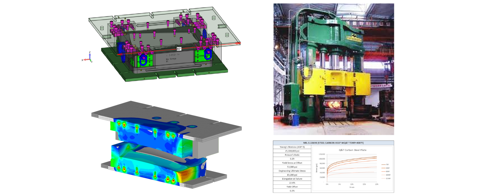 Low-Cycle Fatigue Analysis of Forging Die under 5,000 Ton Load - FEA Consulting Service