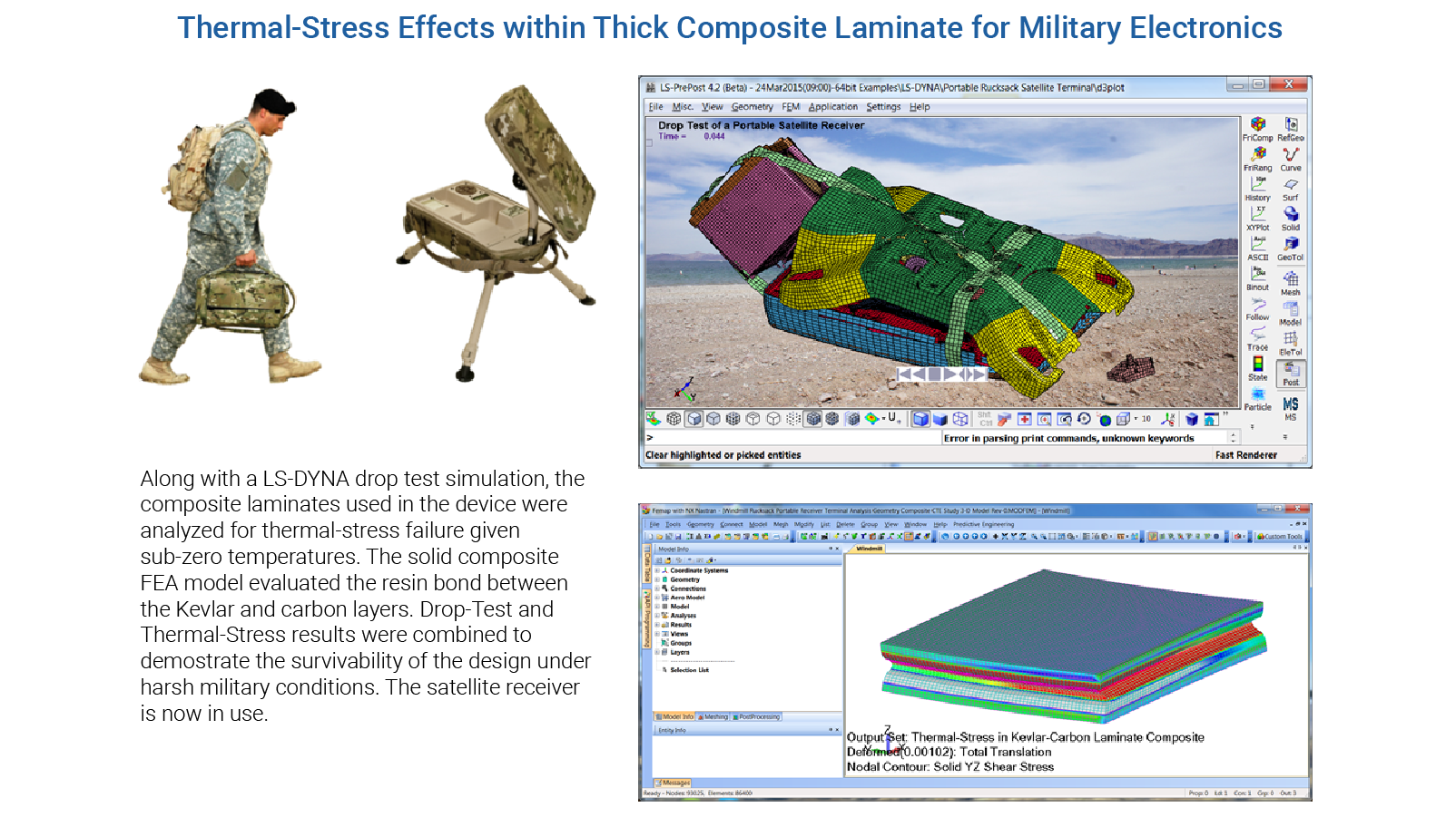 Thermal-Stress Effects within Thick Composite Laminate for Military Electronics