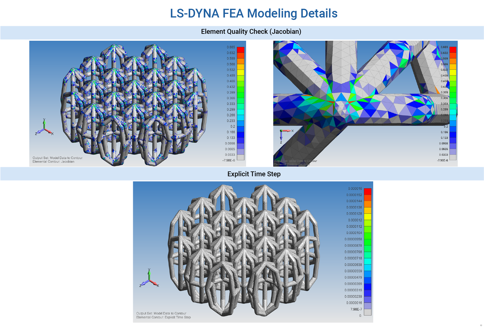 LS-DYNA FEA Modeling Details - All Models Built using FEMAP from Siemens PLM Software - Courtesy of Applied CAx
