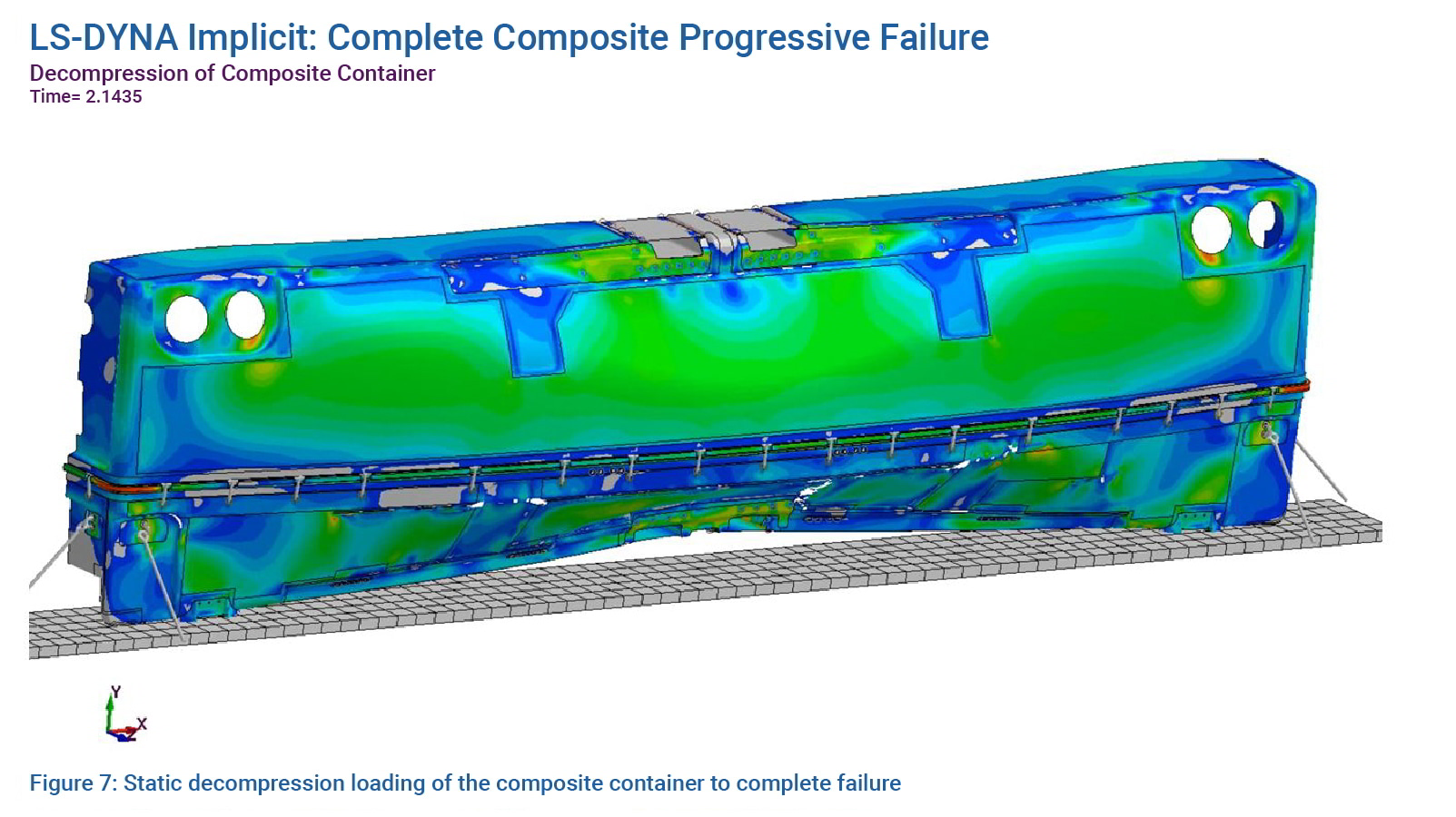 Figure 7: Static decompression loading of the composite container to complete failure