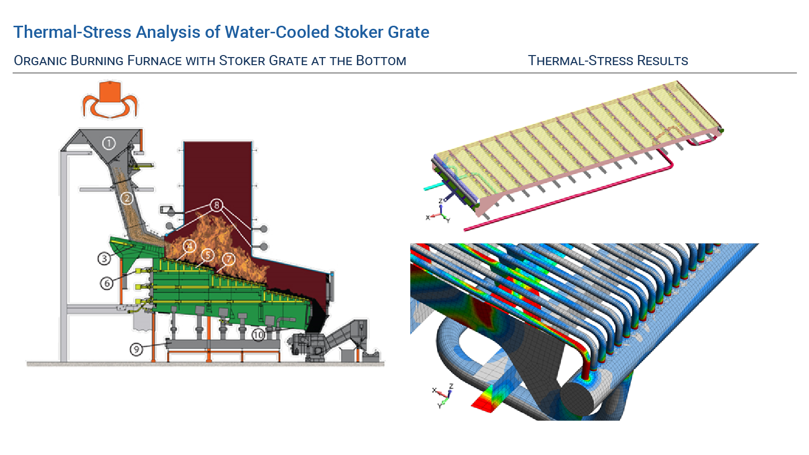 Thermal-Stress Analysis of Water-Cooled Stoker Grate