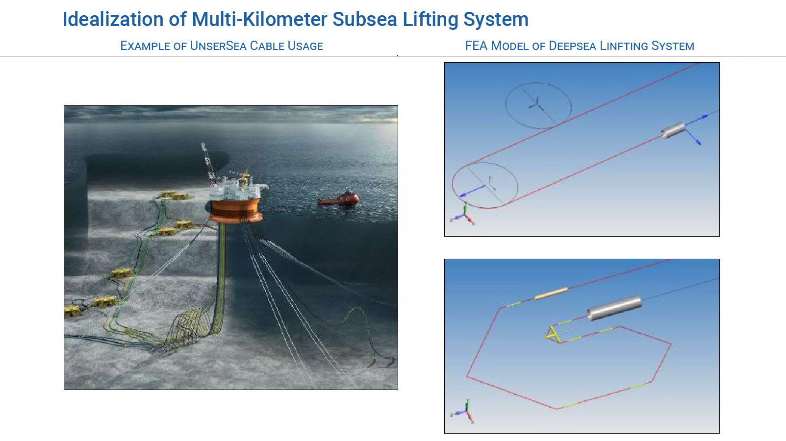 Idealization of Multi-Kilometer Subsea Lifting System - Predictive Engineering LS-DYNA Consulting Services