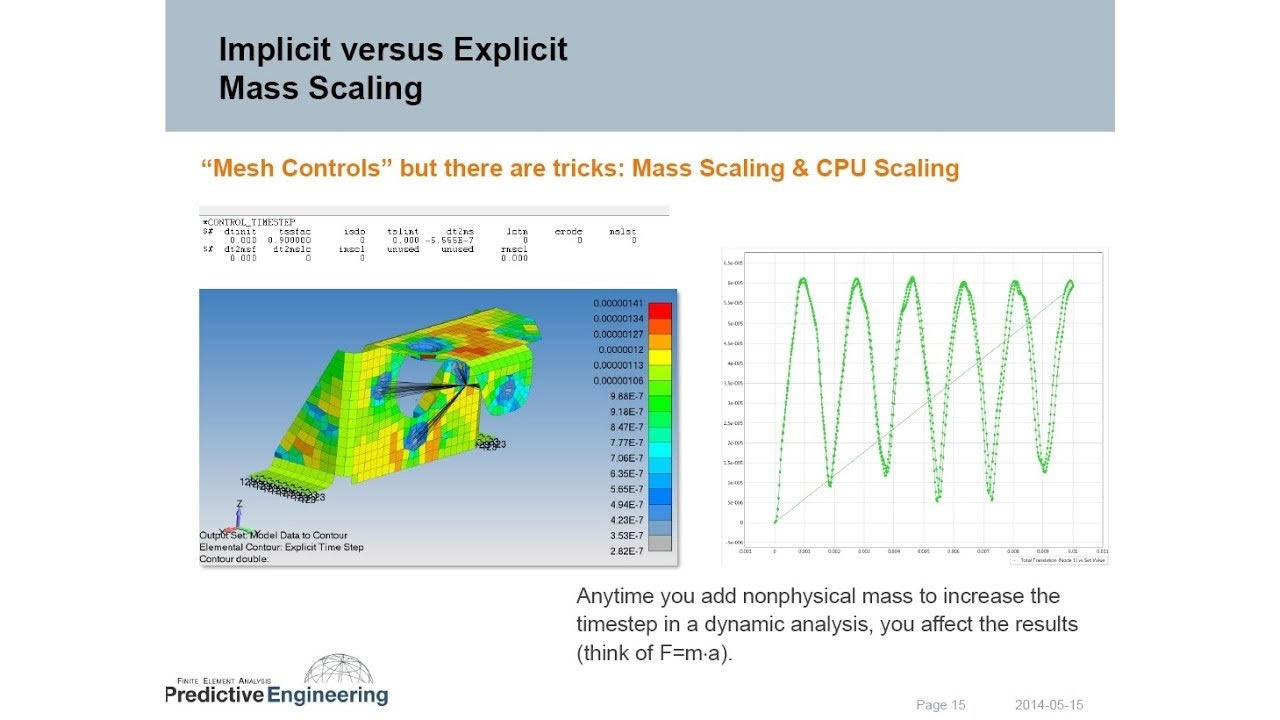 A presentation made by Predictive Engineering on the ease of use of Femap and LS-DYNA