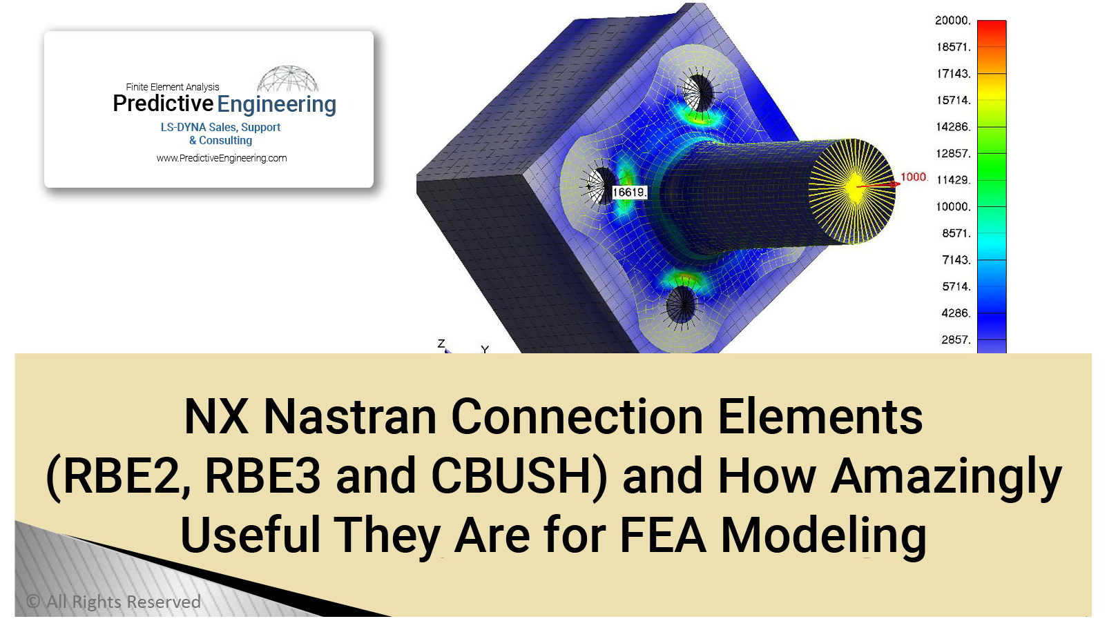 Small Connection Elements (RBE2, RBE3 and CBUSH) Image