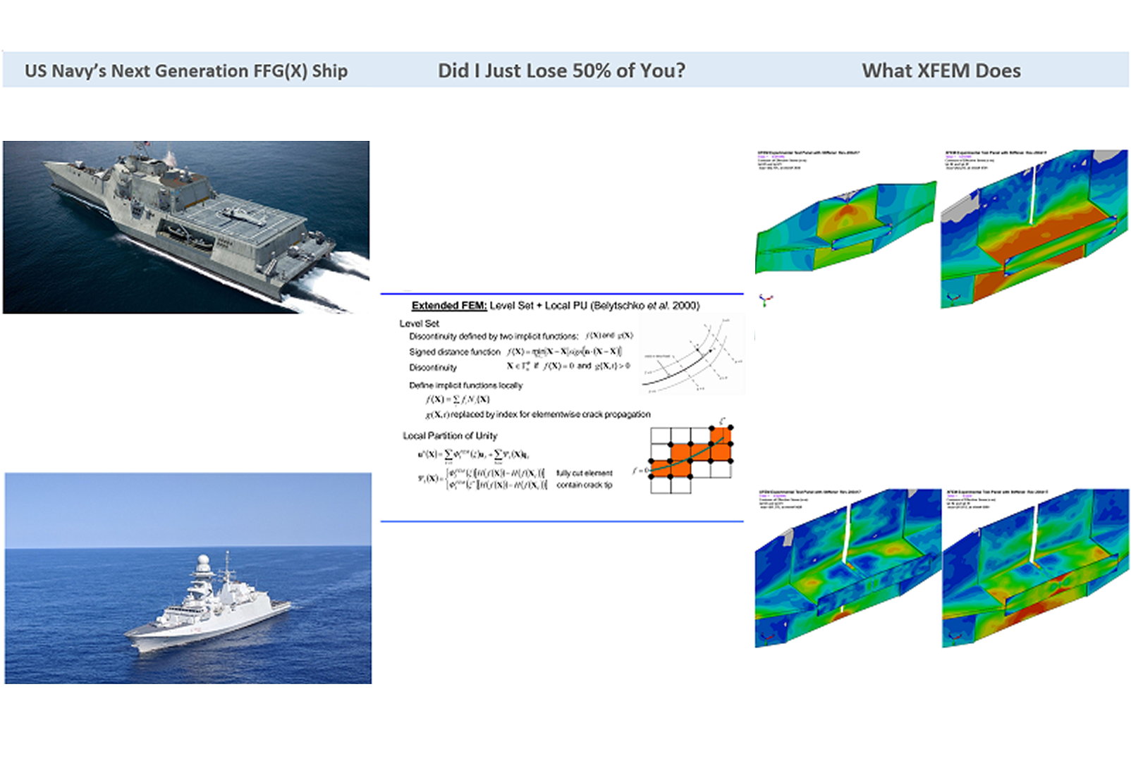 XFEM FEA Consulting Services - FFG(X) Ship Design Fracture Prevention - Predictive Engineering Consulting Services